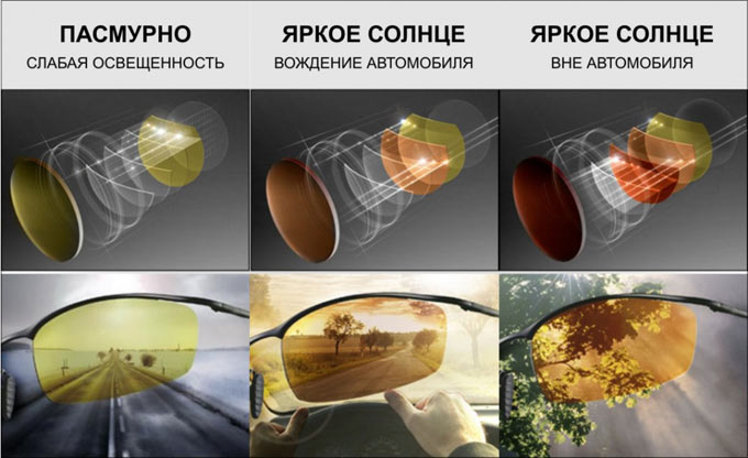 очки хамелеоны для водителей