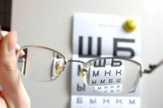 очки при астигматизме и близорукости