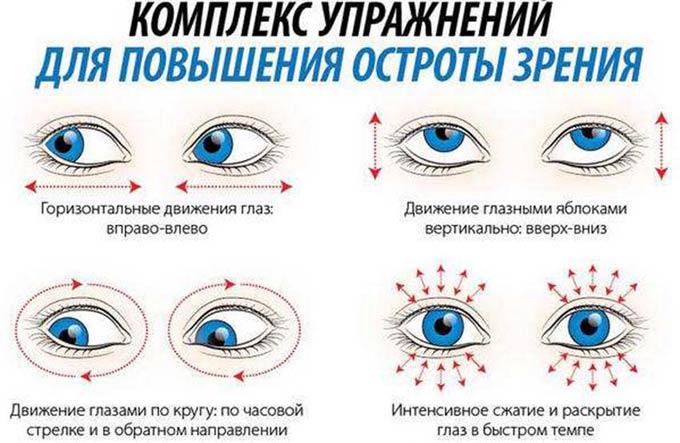 комплекс упражнений для зрения
