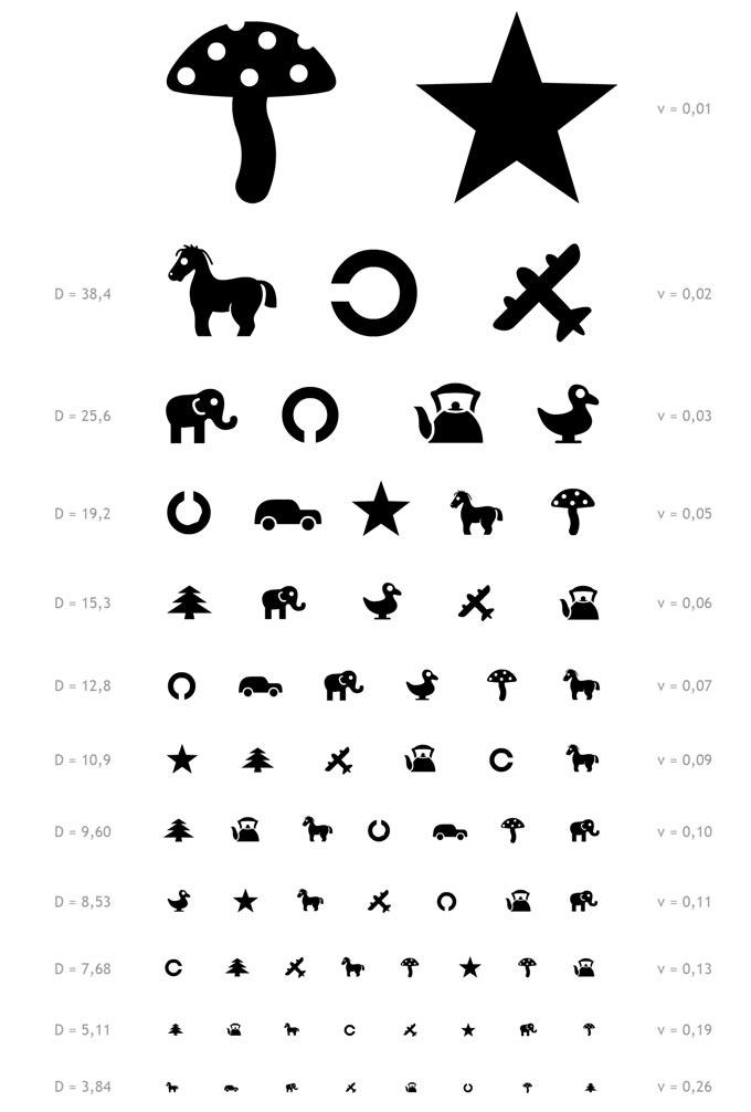 таблица орловой для проверки зрения у детей