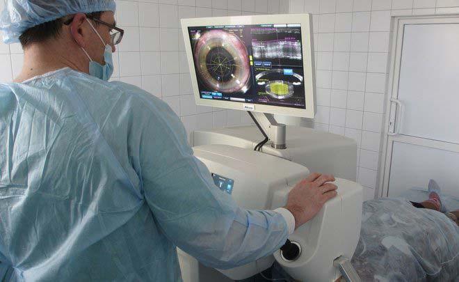 Электронный офтальмоскоп