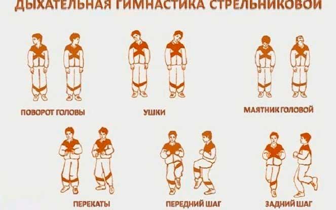 Дыхательная гимнастика Стрельниковой от заикания