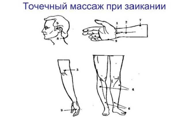 Точечный массаж при заикании