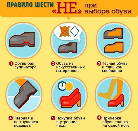 Правила при выборе обуви
